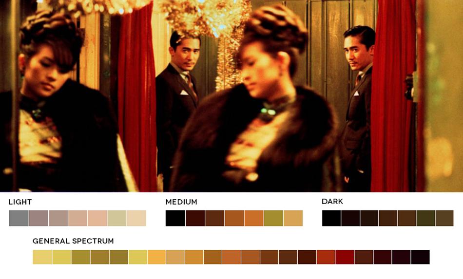 Le palette colori dei film